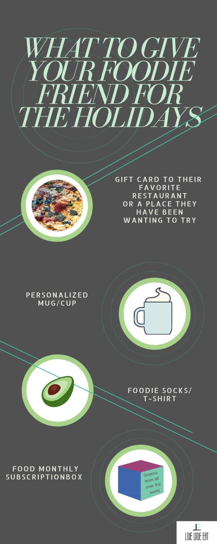What to give your foodie friend for the holidays.jpg